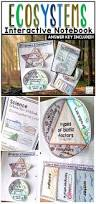 17 best images about 6th grade science on pinterest biology