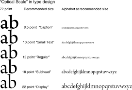does print size matter for reading a review of findings from