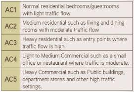 Columbia Laminate Flooring Hardwood Floors And Laminate Flooring Columbiaflooring Com