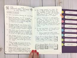 scientific paper writing software inside my writing journal the ultimate study in craft page flutter a page from my writing journal plotting with the snowflake method pageflutter com