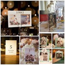 Ideas For Wedding Table Names Wedding Table Name Ideas Details