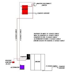 here u0027s a diagram for battery relocation ls1tech camaro and