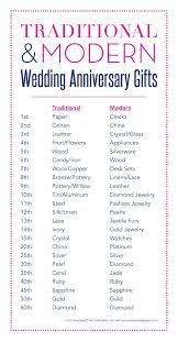 wedding anniversary gift traditional wedding anniversary gift wedding ideas