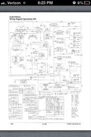 wiring diagram polaris 500 2008 polaris sportsman 500 wiring