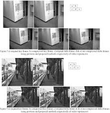 video compression with wavelet transform using wbm method and