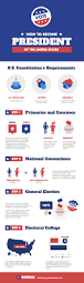 2016 Election Prediction Youtube by Best 25 2016 Presidential Election Polls Ideas On Pinterest