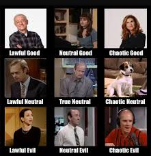 Frasier Meme - brian heater on twitter no joke this frasier alignment chart