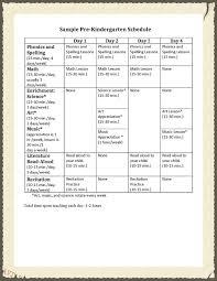 quick overview u2014 lesson plan ladies