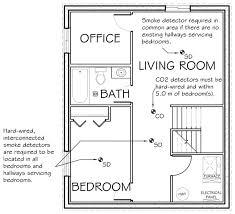 the city of calgary home renovations u0026 basements