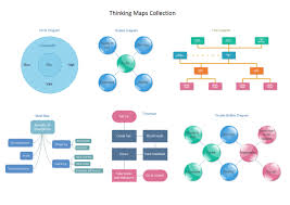 design thinking exles pdf concept map software for linux make professional concept maps