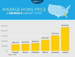 Average Electric Bill For A 4 Bedroom House The True Cost Of Living In Georgia Smartasset