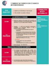 chambre de commerce certificat d origine formalités export cci doubs