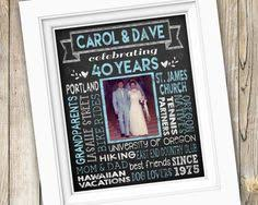 40th anniversary gifts for parents personalized anniversary gift anniversary gift for parents for