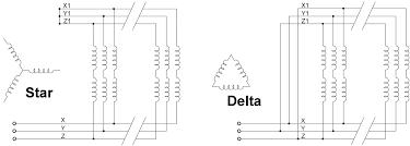 wind generator star delta controller electronics forum