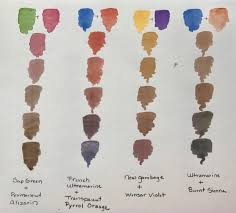 mixing watercolor neutrals using just 3 primary pigments