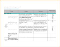 improvement report template performance improvement plan exle apa exles
