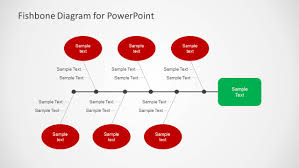 simple fishbone diagram for powerpoint slidemodel