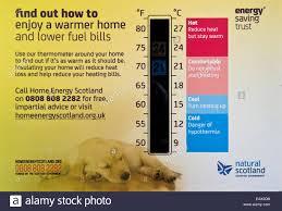 dh energy saving trust saving energy home energy scotland house