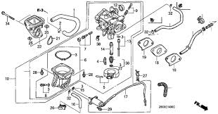 outstanding honda gx200 electric start wiring diagram contemporary