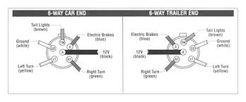 wiring wiring diagram of how to wire 6 pin trailer plug 09756