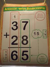 2 digit subtraction with regrouping anchor chart math just do