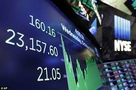 Dow Jones Help Desk Dow Closes Above 23 000 For First Time In Its History Daily Mail