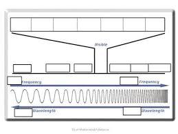 lesson plan template speech therapy speech therapy lesson plan template un mission resume and