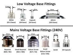 different light bulb bases learn about all the different types of light bulbs available and