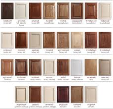 kitchen new most popular kitchen cabinet door styles home