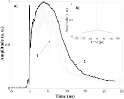 flat supercontinuum generation by a f8l in high energy harmonic