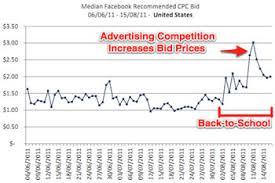 bid price difference between bid price and offer price bid price vs offer