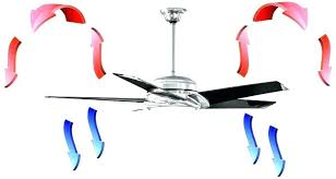 what direction for ceiling fan in winter ceiling fans rotation ceiling fans for winter ceiling fan rotation