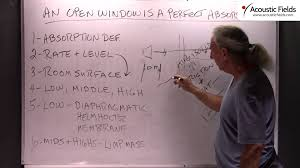an open window is a perfect absorber u2013 acoustic fields