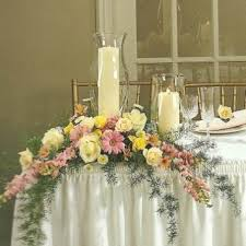 Candle Centerpiece Wedding Floating Candle Decorations For Weddings Nucleus Home