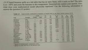 chemistry archive november 03 2016 chegg com