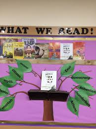 Reading Areas Power Of Reading Abingdon Primary