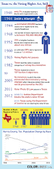 texas vs voting rights 1944 to 2012 infographic colorlines