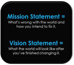 do you have a strategic plan whatever that is vision