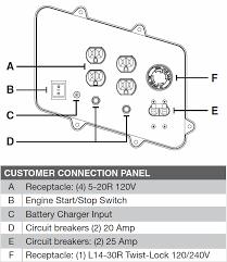 olympian generator control panel wiring diagram wiring diagram