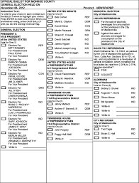 free ballot template create your own auction materials templates