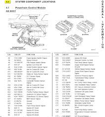 1996 jeep auto shutdown relay circuit u0026 location2 wiring diagram
