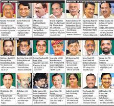 Modi Cabinet List New Cabinet Ministers India Everdayentropy Com