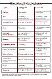 thanksgiving stunning traditional thanksgiving dinner menu list