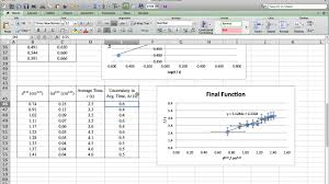 design lab ib biology exle ib physics data analysis for ia youtube