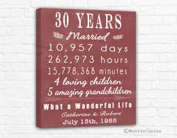 40th anniversary gift 40th anniversary gift sign print personalized canvas
