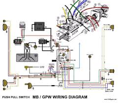 wiring diagrams 7 way trailer light wiring 5 pin trailer wiring