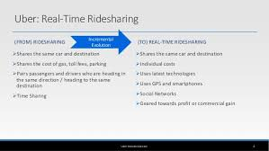 Uber     s Business Model SlideShare