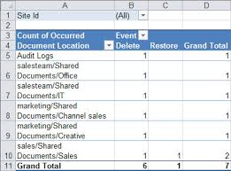 view audit log reports sharepoint