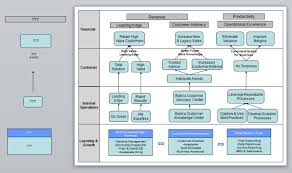 strategy map template create a strategy map in powerpoint with this template critical