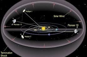 How Many Kilometers Are In A Light Year Interstellar Probe Wikipedia